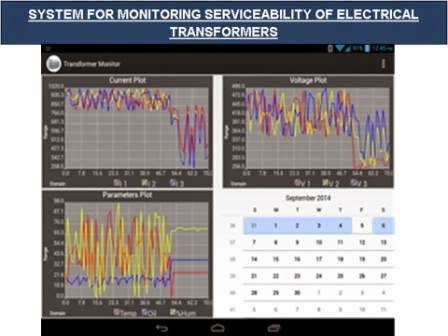 Electrical transformer serviceability monitoring system