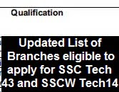 Eligible engineering branches for SSC Tech 43 and 14