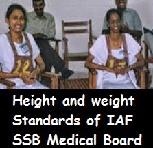 IAF SSB Height and weight standards