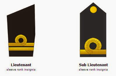 Ranks and salary of Indian Navy officers