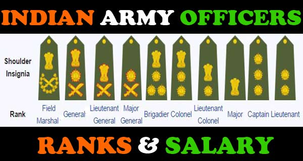 Salary and ranks of Indian Army officers