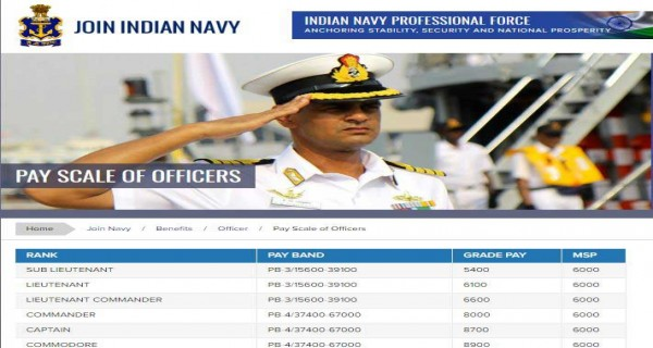 Officers Salary As Per Indian Navy Website