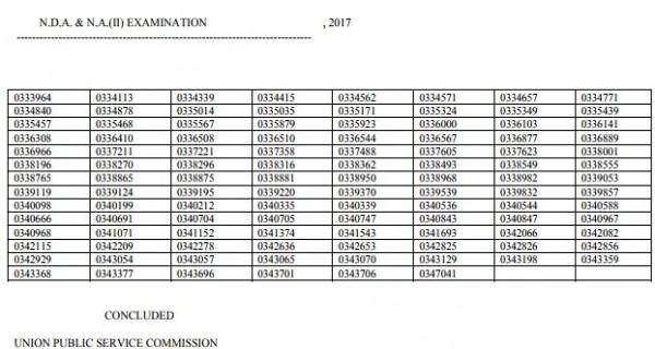 Results of NDA 2 2017 exam